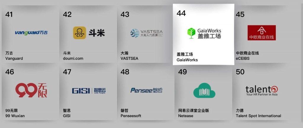 2018大中华区人力资源服务机构品牌100强榜单